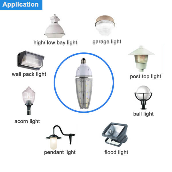 LED Corn Lights, Corn Lamps LED Manufacturer -KYDLED