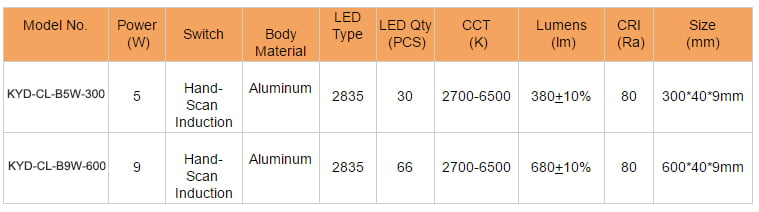 led-light-bar-under-cabinet-specification