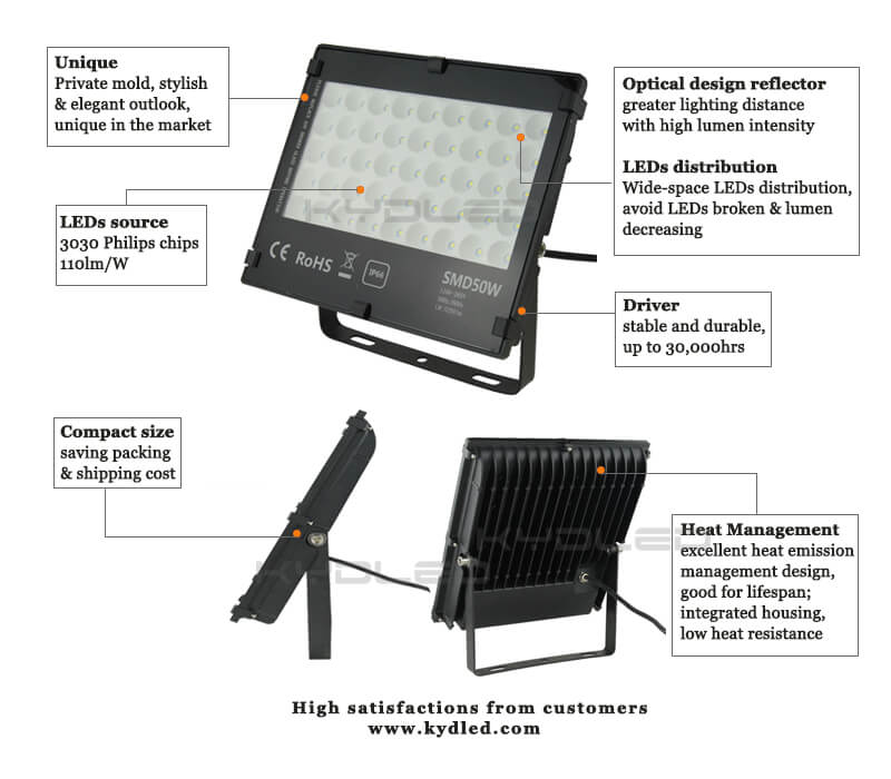 SMD flood light features