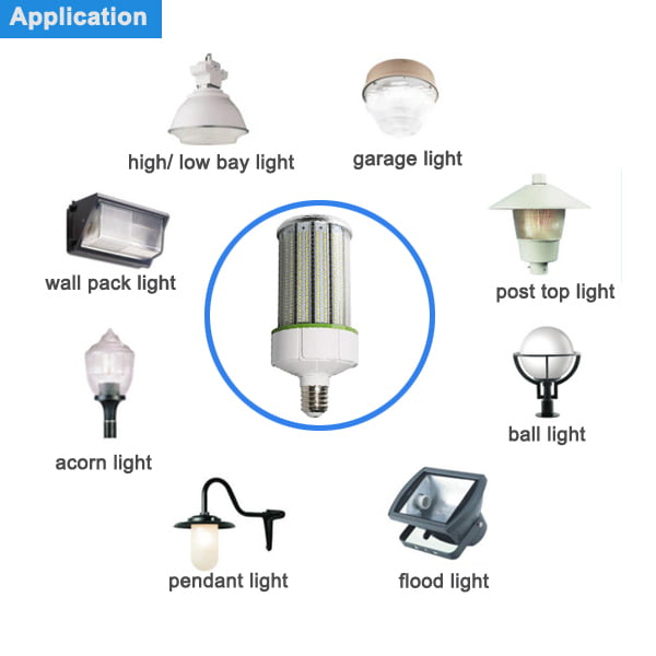 IP65 led corn lights applications