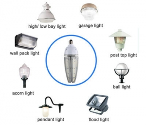 What Lamps can be Replaced by LED Corn Bulbs